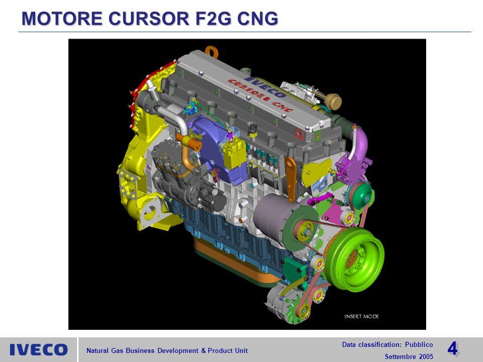 55 Data classification: Pubblico Settembre 2005 Natural Gas Business Development & Product Unit IVECO DAILY CNG