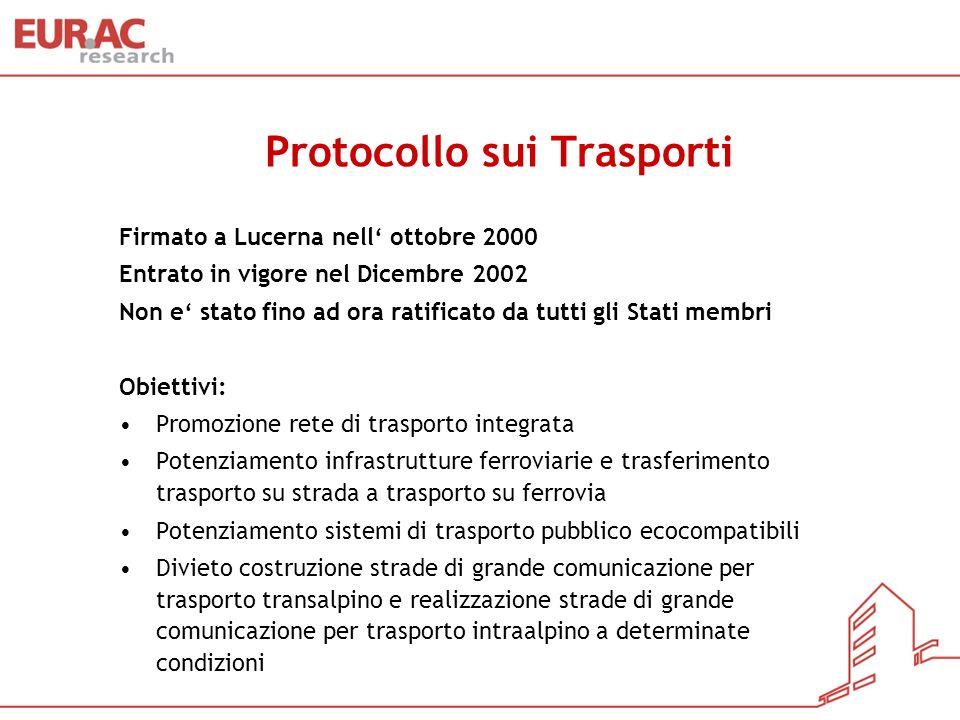 Protocollo sui Trasporti Firmato a Lucerna nell ottobre 2000 Entrato in vigore nel Dicembre 2002 Non e stato fino ad ora ratificato da tutti gli Stati