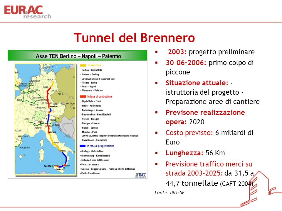 Tunnel del Brennero 2003: progetto preliminare 30–06-2006: primo colpo di piccone Situazione attuale: - istruttoria del progetto - Preparazione aree d