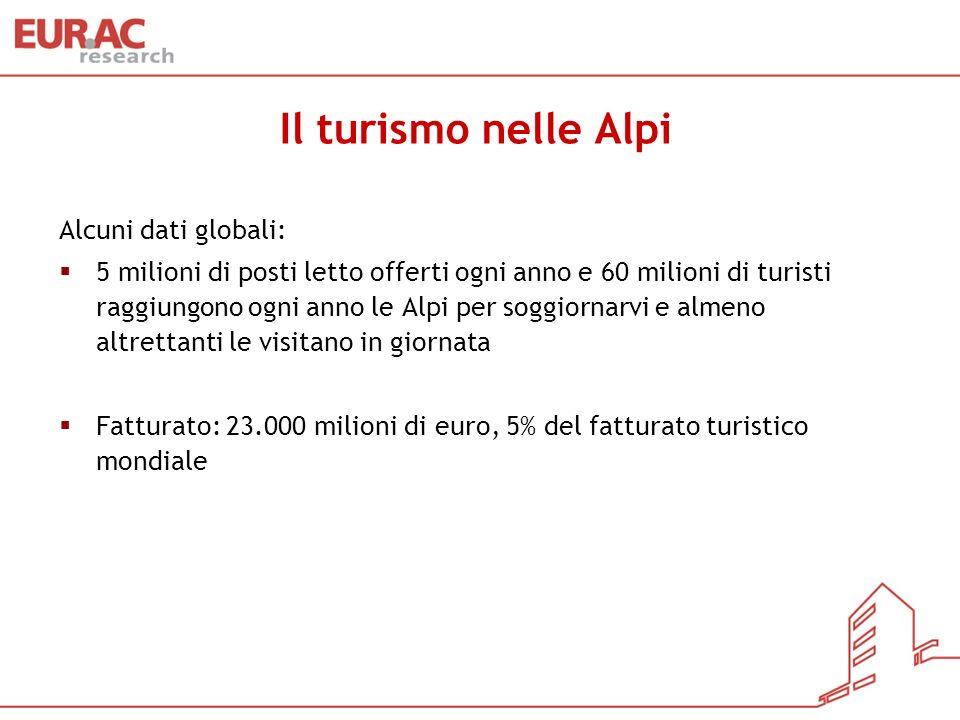 Il turismo nelle Alpi Alcuni dati globali: 5 milioni di posti letto offerti ogni anno e 60 milioni di turisti raggiungono ogni anno le Alpi per soggio