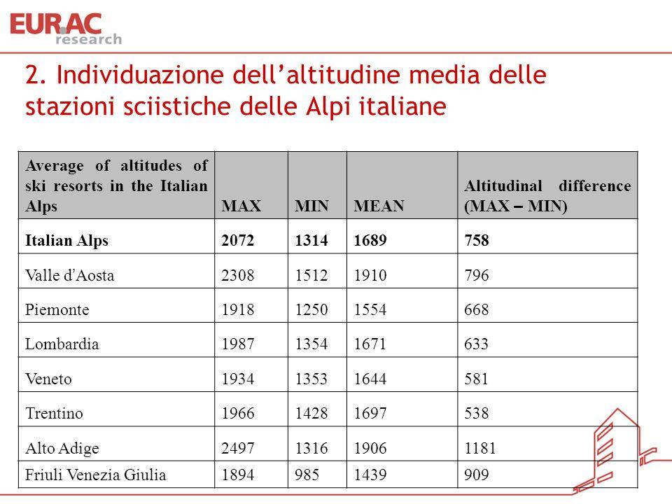 2. Individuazione dellaltitudine media delle stazioni sciistiche delle Alpi italiane Average of altitudes of ski resorts in the Italian AlpsMAXMINMEAN