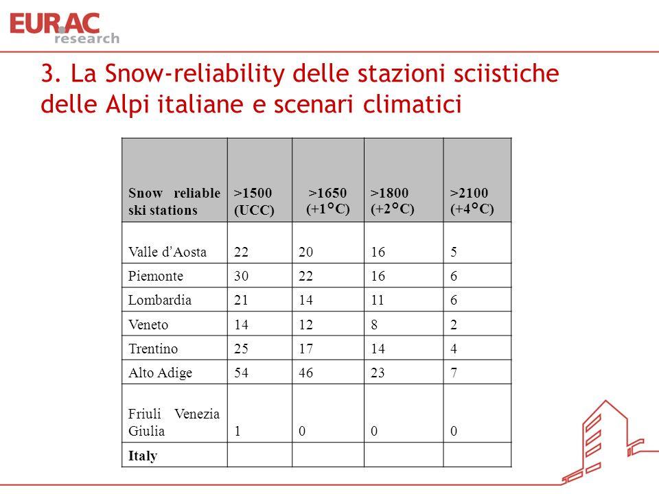 3. La Snow-reliability delle stazioni sciistiche delle Alpi italiane e scenari climatici Snow reliable ski stations >1500 (UCC) >1650 (+1°C) >1800 (+2