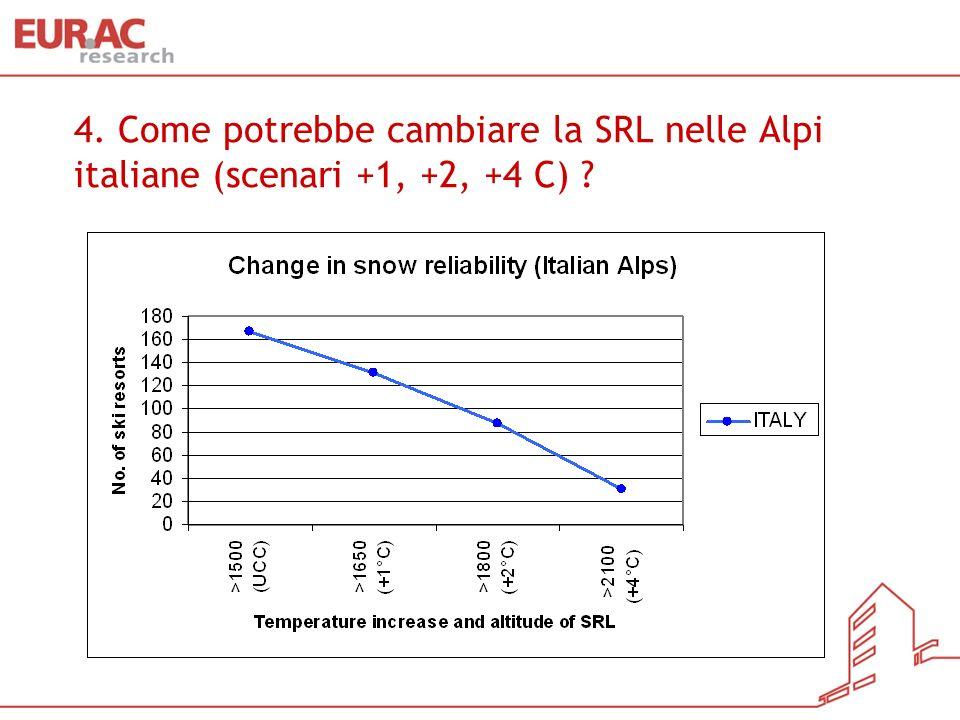 4. Come potrebbe cambiare la SRL nelle Alpi italiane (scenari +1, +2, +4 C) ?