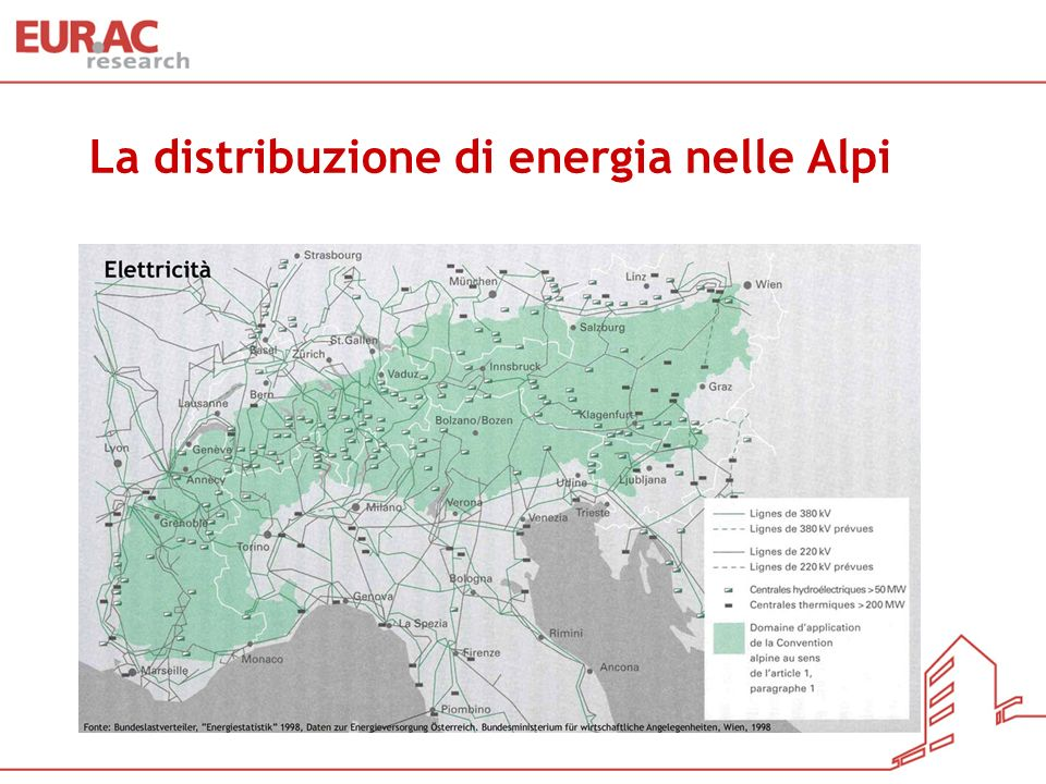 La distribuzione di energia nelle Alpi