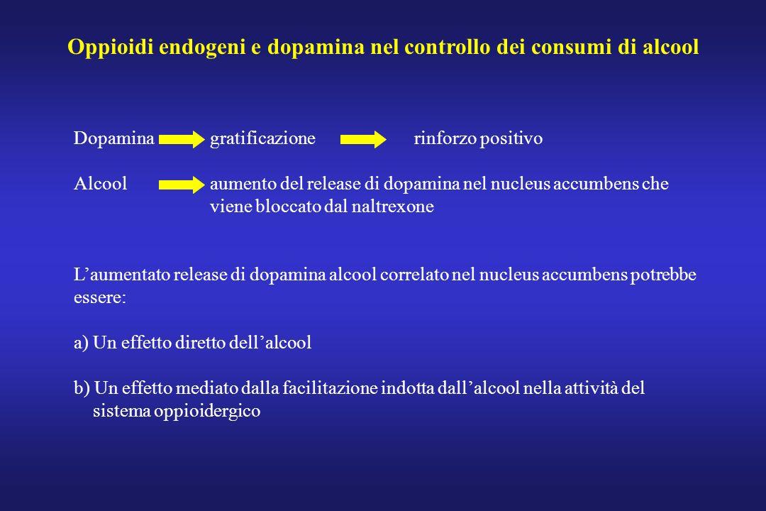Oppioidi endogeni e dopamina nel controllo dei consumi di alcool Dopaminagratificazionerinforzo positivo Alcoolaumento del release di dopamina nel nuc