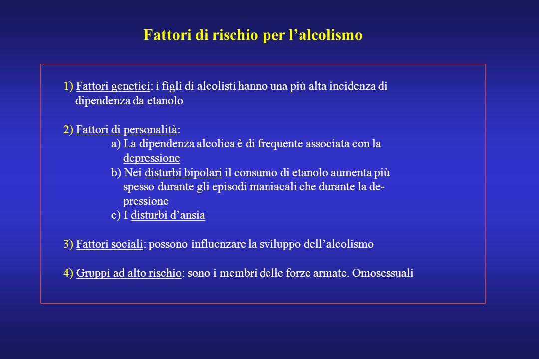 Fattori di rischio per lalcolismo 1) Fattori genetici: i figli di alcolisti hanno una più alta incidenza di dipendenza da etanolo 2) Fattori di person