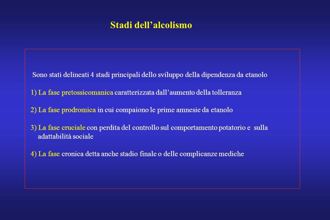 Stadi dellalcolismo Sono stati delineati 4 stadi principali dello sviluppo della dipendenza da etanolo 1) La fase pretossicomanica caratterizzata dall