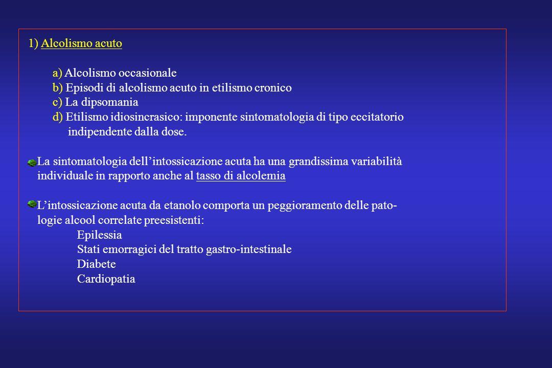 1) Alcolismo acuto a) Alcolismo occasionale b) Episodi di alcolismo acuto in etilismo cronico c) La dipsomania d) Etilismo idiosincrasico: imponente s