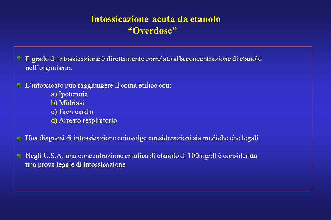 Intossicazione acuta da etanolo Overdose Il grado di intossicazione è direttamente correlato alla concentrazione di etanolo nellorganismo. Lintossicat