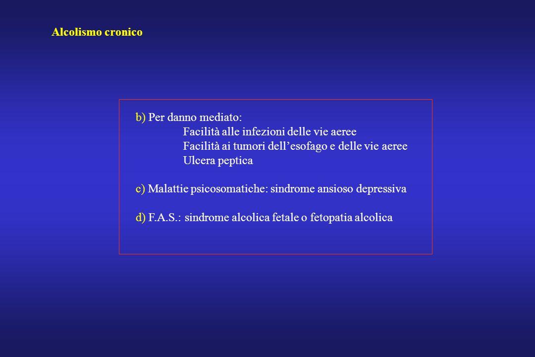 Alcolismo cronico b) Per danno mediato: Facilità alle infezioni delle vie aeree Facilità ai tumori dellesofago e delle vie aeree Ulcera peptica c) Mal