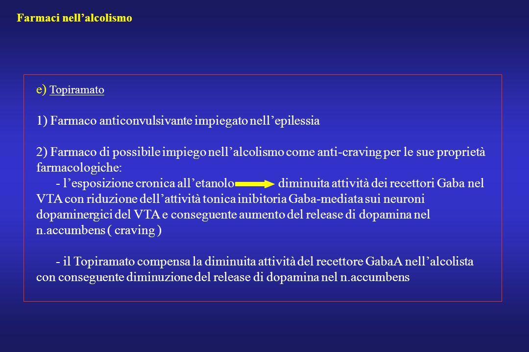e) Topiramato 1) Farmaco anticonvulsivante impiegato nellepilessia 2) Farmaco di possibile impiego nellalcolismo come anti-craving per le sue propriet