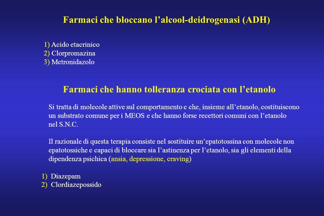 Farmaci che bloccano lalcool-deidrogenasi (ADH) 1) Acido etacrinico 2) Clorpromazina 3) Metronidazolo Farmaci che hanno tolleranza crociata con letano