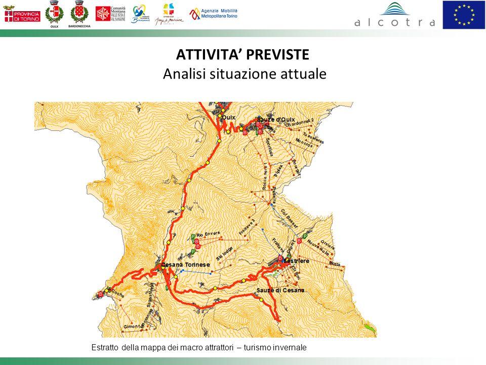 ATTIVITA PREVISTE Analisi situazione attuale Estratto della mappa dei macro attrattori – turismo invernale