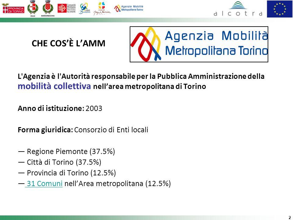 2 CHE COSÈ LAMM L'Agenzia è l'Autorità responsabile per la Pubblica Amministrazione della mobilità collettiva nellarea metropolitana di Torino Anno di