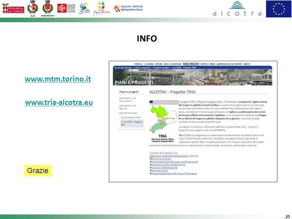 25 Grazie www.mtm.torino.it www.tria-alcotra.eu INFO