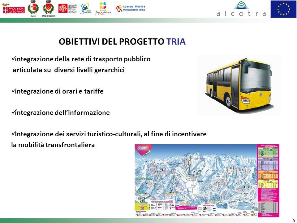 5 OBIETTIVI DEL PROGETTO TRIA integrazione della rete di trasporto pubblico articolata su diversi livelli gerarchici integrazione di orari e tariffe i