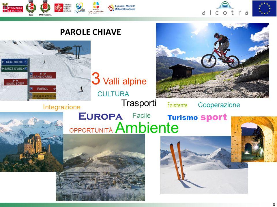 8 PAROLE CHIAVE Servizi Trasporti Turismo sport Ambiente Facile Esistente Europa Cooperazione CULTURA 3 Valli alpine Integrazione OPPORTUNITÀ