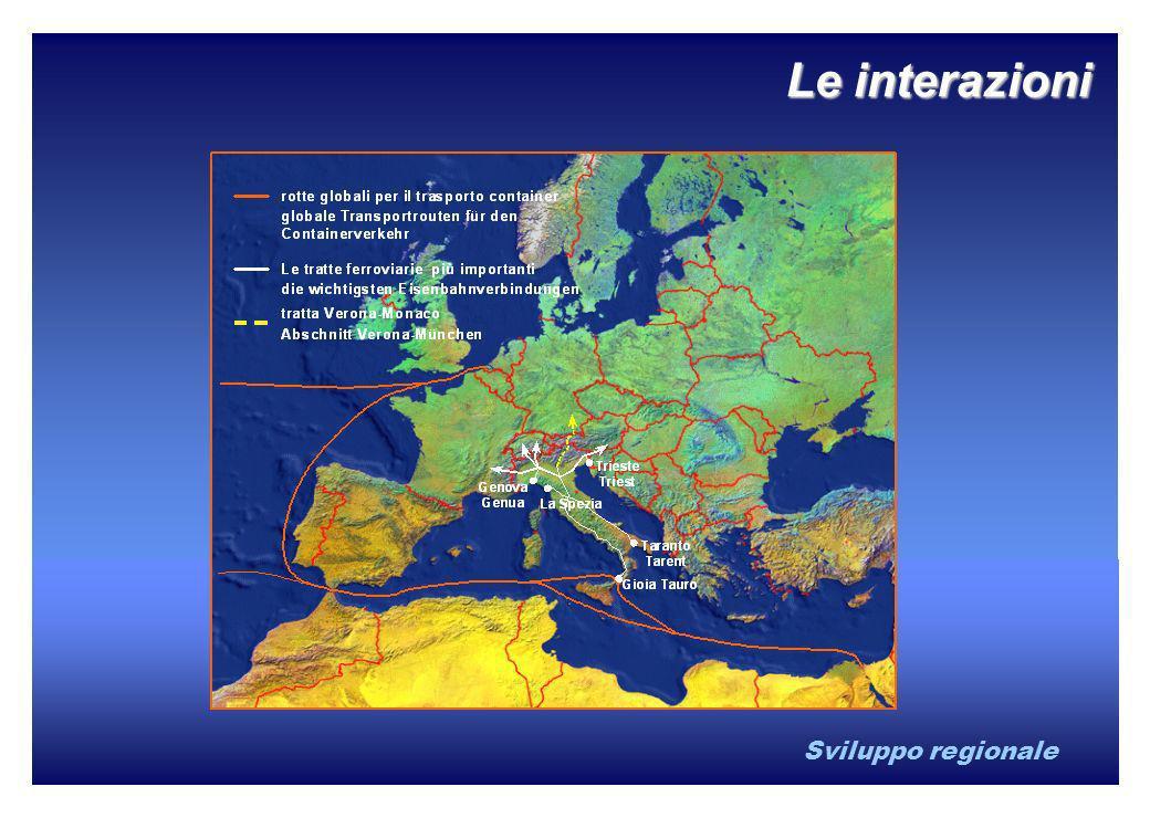 Sviluppo regionale Le interazioni