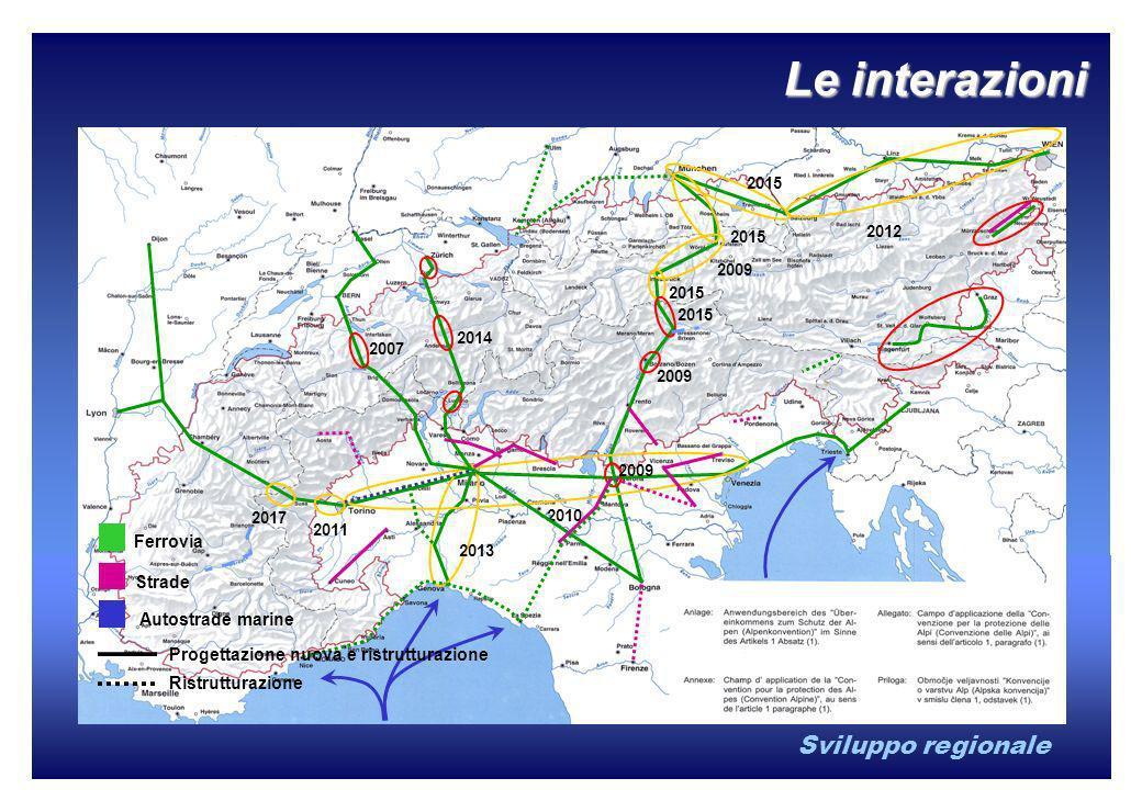 Sviluppo regionale 2015 2009 2015 2009 2010 2012 2015 2013 2007 2014 2017 2011 Ferrovia Strade Autostrade marine Ristrutturazione Progettazione nuova