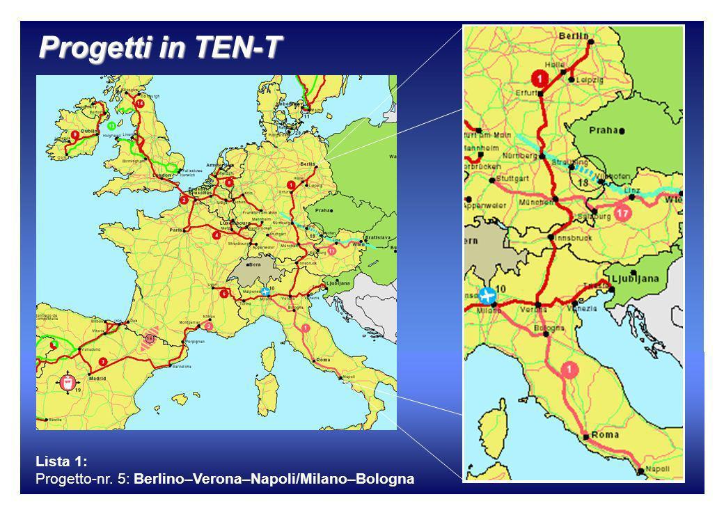 Sviluppo regionale Progetti in TEN-T Lista 1: Progetto-nr. 5: Berlino–Verona–Napoli/Milano–Bologna