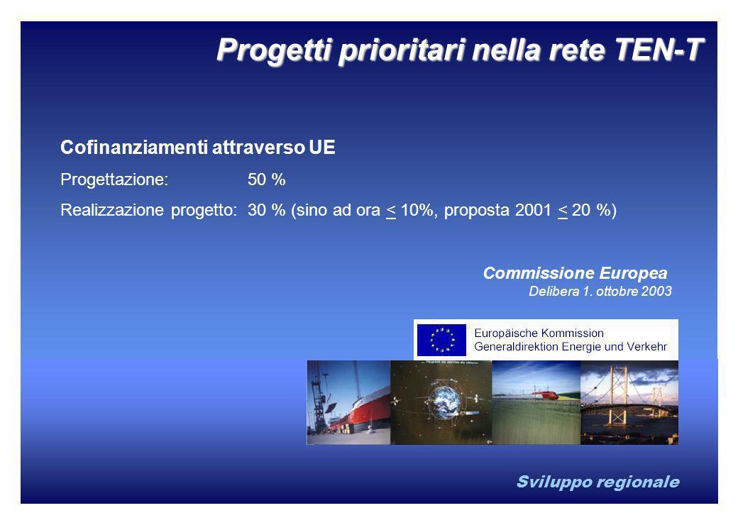 Sviluppo regionale Cofinanziamenti attraverso UE Progettazione: 50 % Realizzazione progetto:30 % (sino ad ora < 10%, proposta 2001 < 20 %) Progetti pr