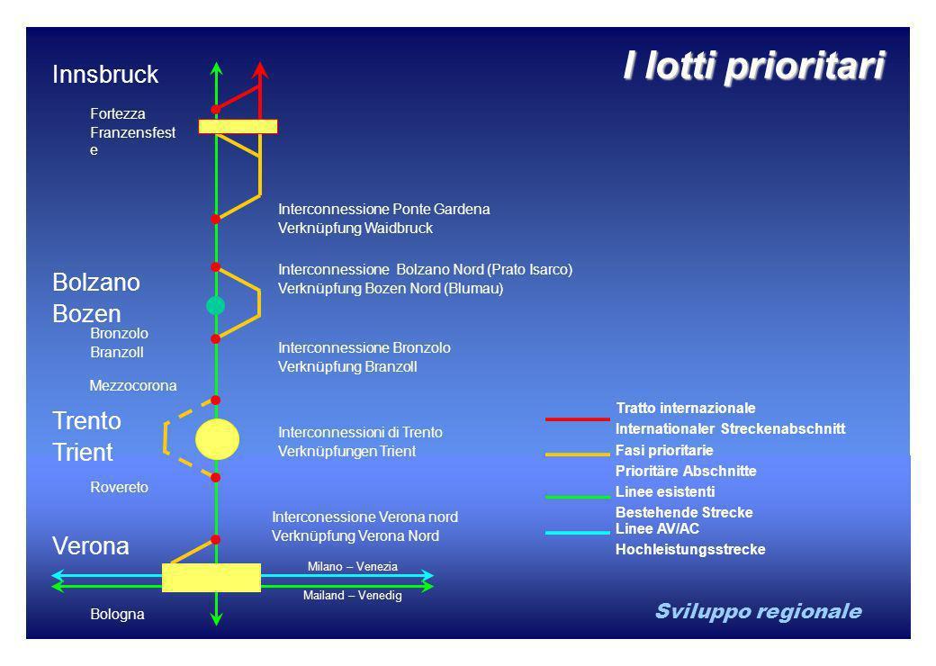 Sviluppo regionale Tratto internazionale Internationaler Streckenabschnitt Fasi prioritarie Prioritäre Abschnitte Linee esistenti Bestehende Strecke L