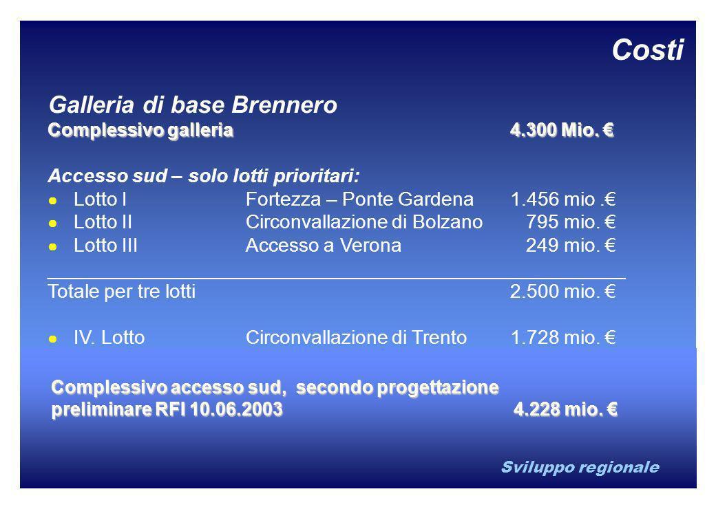 Sviluppo regionale Costi Galleria di base Brennero Complessivo galleria4.300 Mio. Complessivo galleria4.300 Mio. Accesso sud – solo lotti prioritari: