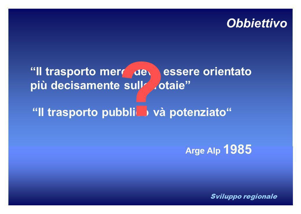 Sviluppo regionale Il trasporto pubblico và potenziato Obbiettivo Il trasporto merci deve essere orientato più decisamente sulle rotaie ? Arge Alp 198