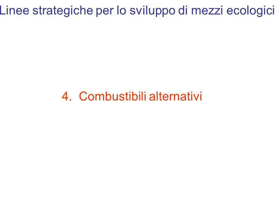 Linee strategiche per lo sviluppo di mezzi ecologici 4. Combustibili alternativi