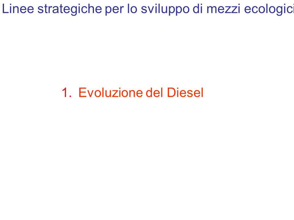 Linee strategiche per lo sviluppo di mezzi ecologici 1.Evoluzione del Diesel