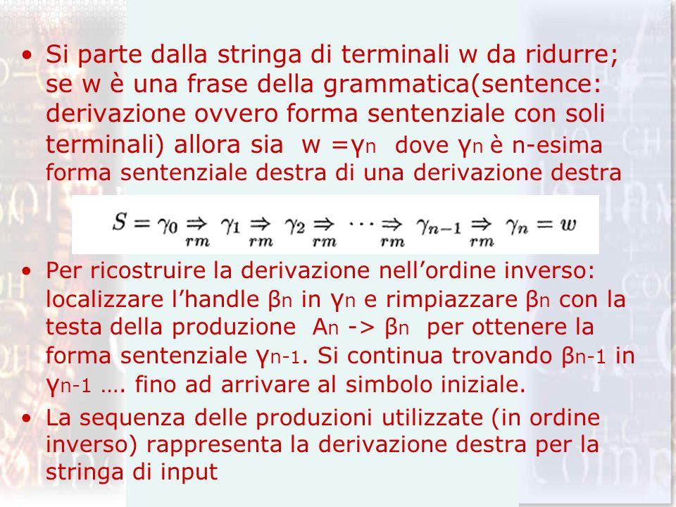 Si parte dalla stringa di terminali w da ridurre; se w è una frase della grammatica(sentence: derivazione ovvero forma sentenziale con soli terminali)