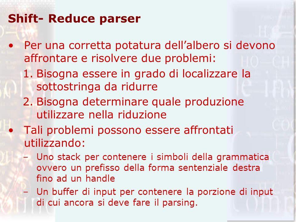 Shift- Reduce parser Per una corretta potatura dellalbero si devono affrontare e risolvere due problemi: 1.Bisogna essere in grado di localizzare la s