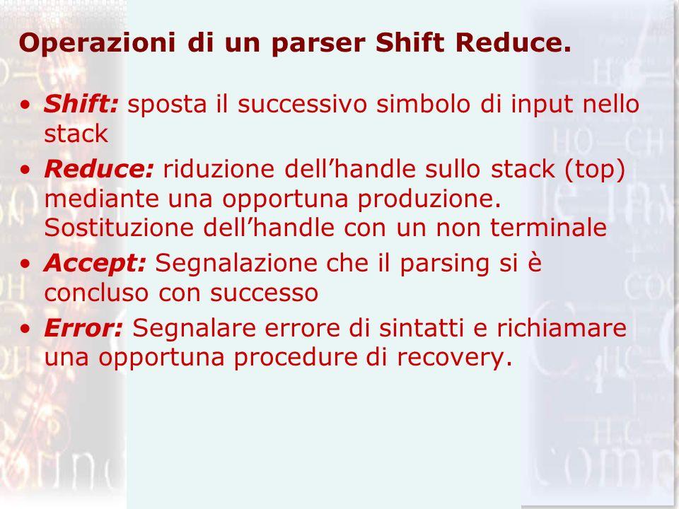 Operazioni di un parser Shift Reduce. Shift: sposta il successivo simbolo di input nello stack Reduce: riduzione dellhandle sullo stack (top) mediante