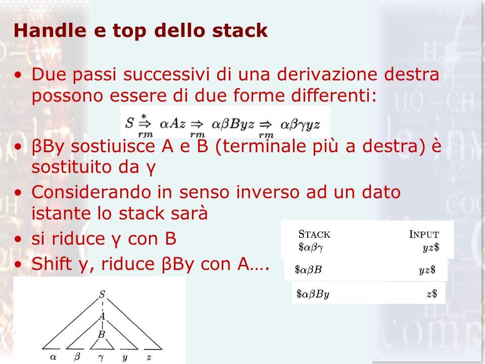 Handle e top dello stack Due passi successivi di una derivazione destra possono essere di due forme differenti: βBy sostiuisce A e B (terminale più a
