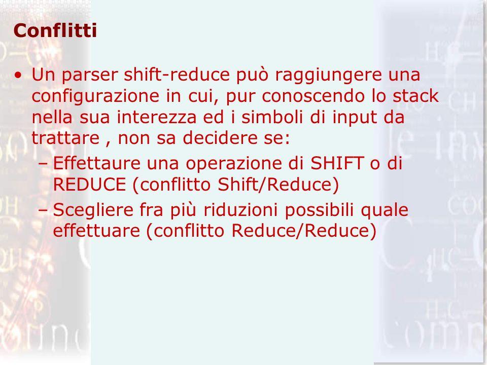 Conflitti Un parser shift-reduce può raggiungere una configurazione in cui, pur conoscendo lo stack nella sua interezza ed i simboli di input da tratt