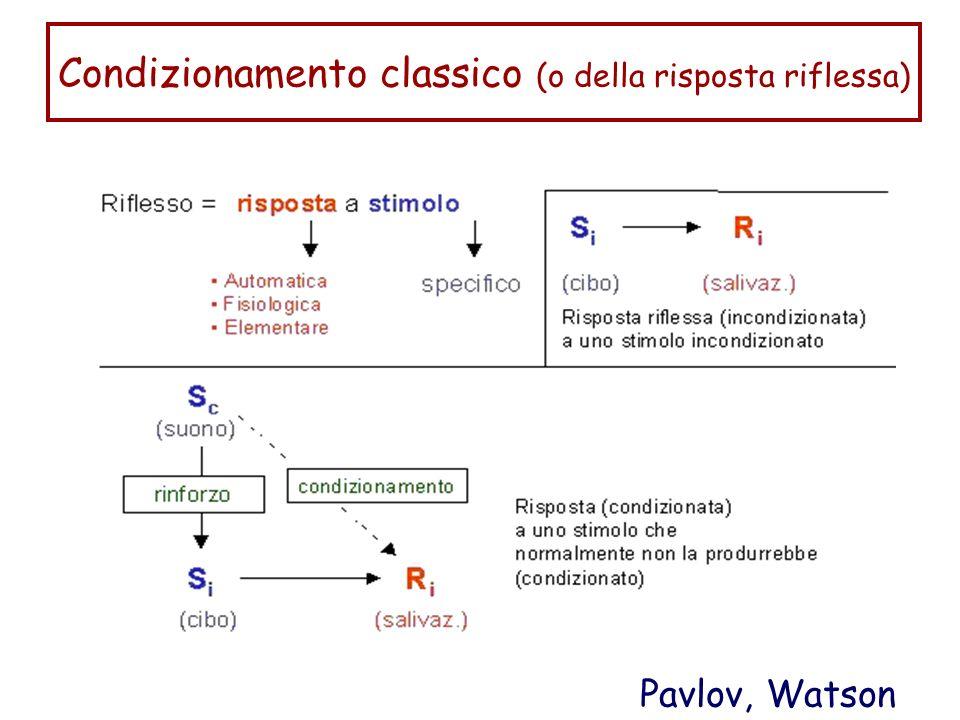 Condizionamento classico (o della risposta riflessa) Pavlov, Watson