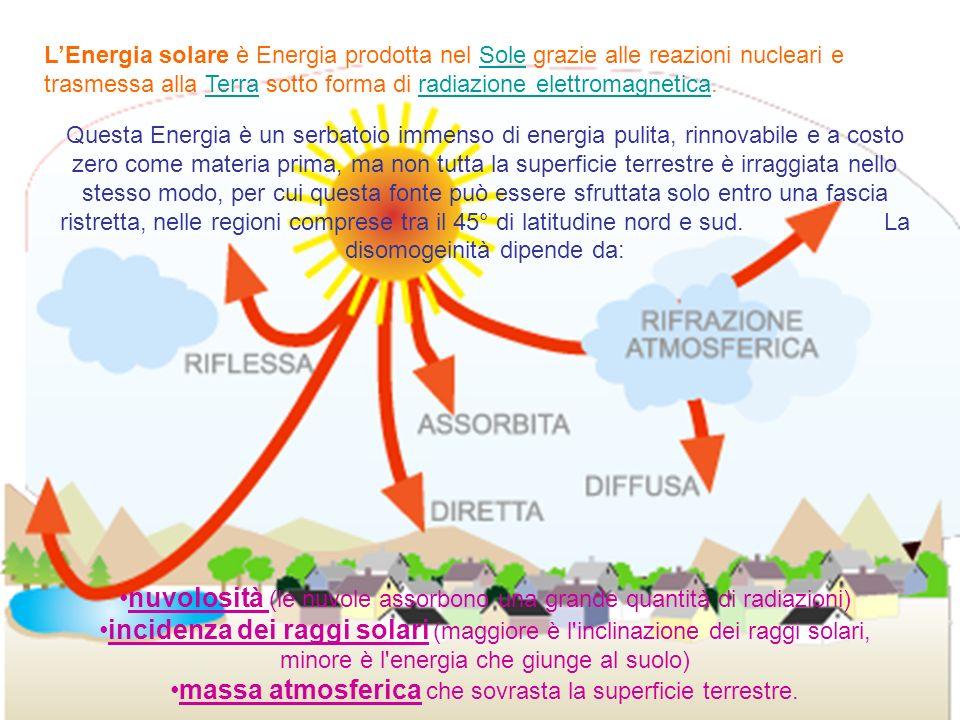 Questa Energia è un serbatoio immenso di energia pulita, rinnovabile e a costo zero come materia prima, ma non tutta la superficie terrestre è irraggi