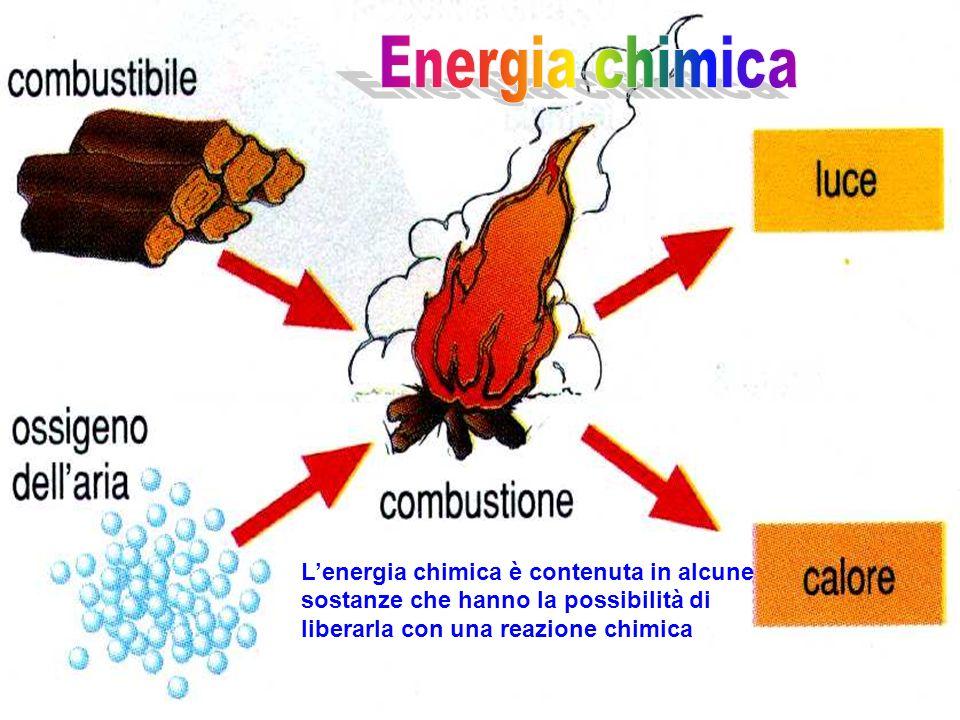 Lenergia chimica è contenuta in alcune sostanze che hanno la possibilità di liberarla con una reazione chimica