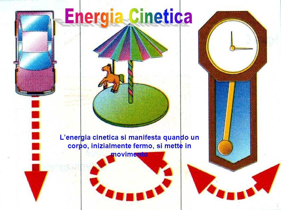 Lenergia cinetica si manifesta quando un corpo, inizialmente fermo, si mette in movimento