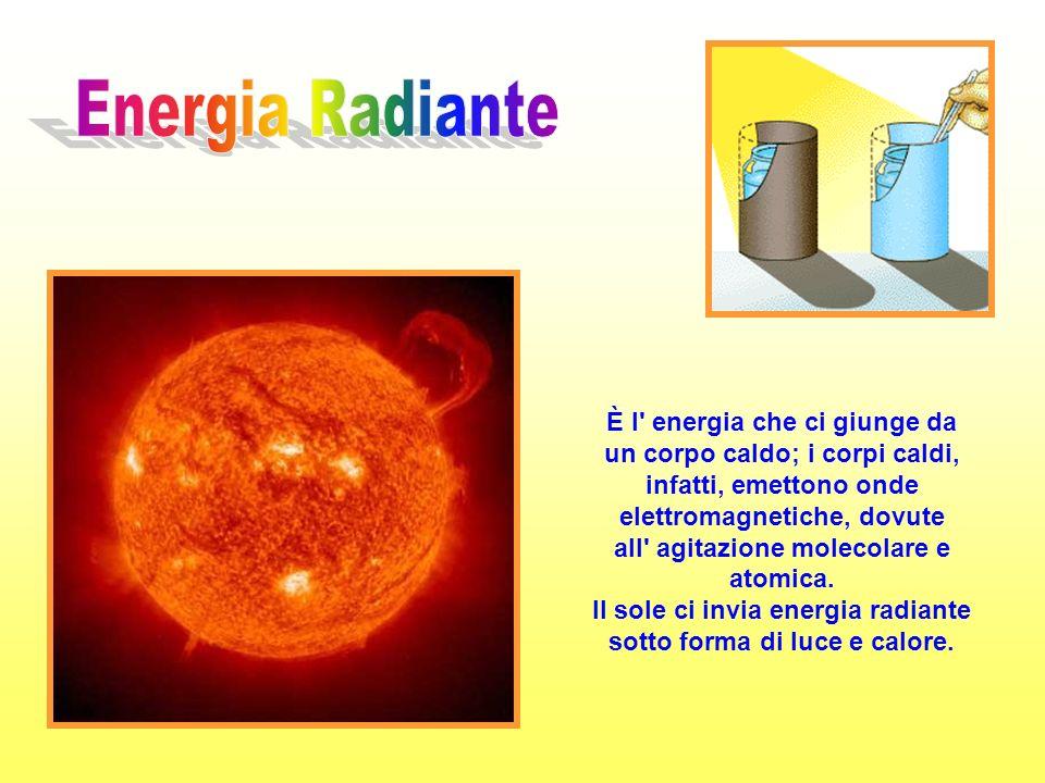 È l energia che ci giunge da un corpo caldo; i corpi caldi, infatti, emettono onde elettromagnetiche, dovute all agitazione molecolare e atomica.