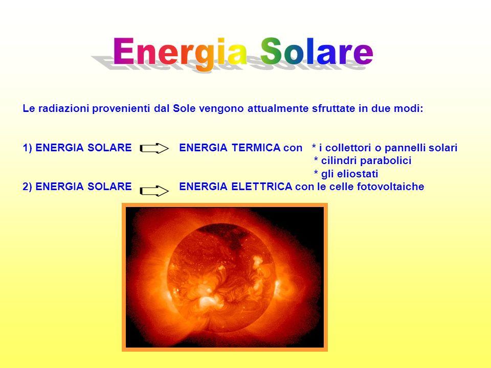 Le radiazioni provenienti dal Sole vengono attualmente sfruttate in due modi: 1) ENERGIA SOLARE ENERGIA TERMICA con * i collettori o pannelli solari * cilindri parabolici * gli eliostati 2) ENERGIA SOLARE ENERGIA ELETTRICA con le celle fotovoltaiche