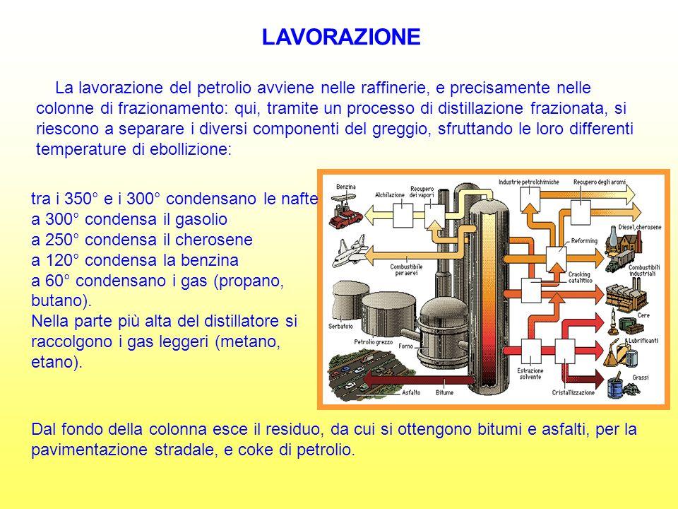 LAVORAZIONE La lavorazione del petrolio avviene nelle raffinerie, e precisamente nelle colonne di frazionamento: qui, tramite un processo di distillazione frazionata, si riescono a separare i diversi componenti del greggio, sfruttando le loro differenti temperature di ebollizione: tra i 350° e i 300° condensano le nafte a 300° condensa il gasolio a 250° condensa il cherosene a 120° condensa la benzina a 60° condensano i gas (propano, butano).