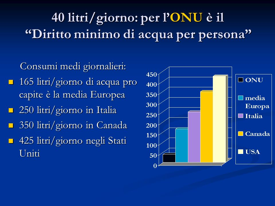 Consumi medi di acqua in Italia 40-50 litri/giorno in cucina per cucinare e lavare le stoviglie 40-50 litri/giorno in cucina per cucinare e lavare le stoviglie 8-30 litri ogni azionamento di sciacquone 8-30 litri ogni azionamento di sciacquone 100-150 litri per bagno in vasca 100-150 litri per bagno in vasca 6 litri per ogni lavaggio mani 6 litri per ogni lavaggio mani 3 litri per ogni lavaggio denti 3 litri per ogni lavaggio denti 15 litri per fare la barba 15 litri per fare la barba