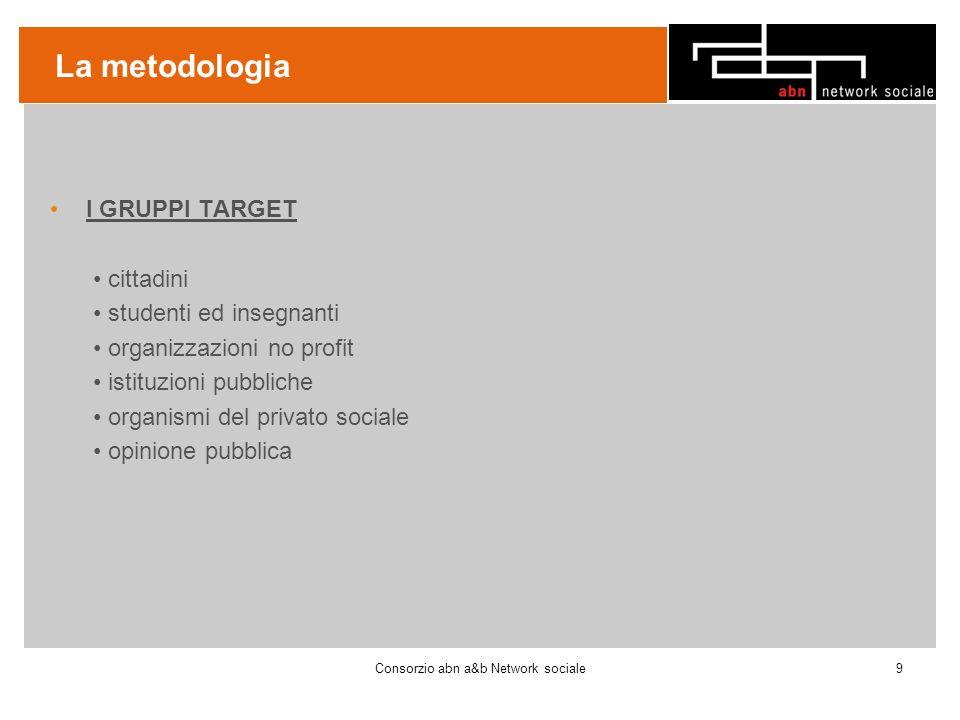 La metodologia I GRUPPI TARGET cittadini studenti ed insegnanti organizzazioni no profit istituzioni pubbliche organismi del privato sociale opinione pubblica Consorzio abn a&b Network sociale9