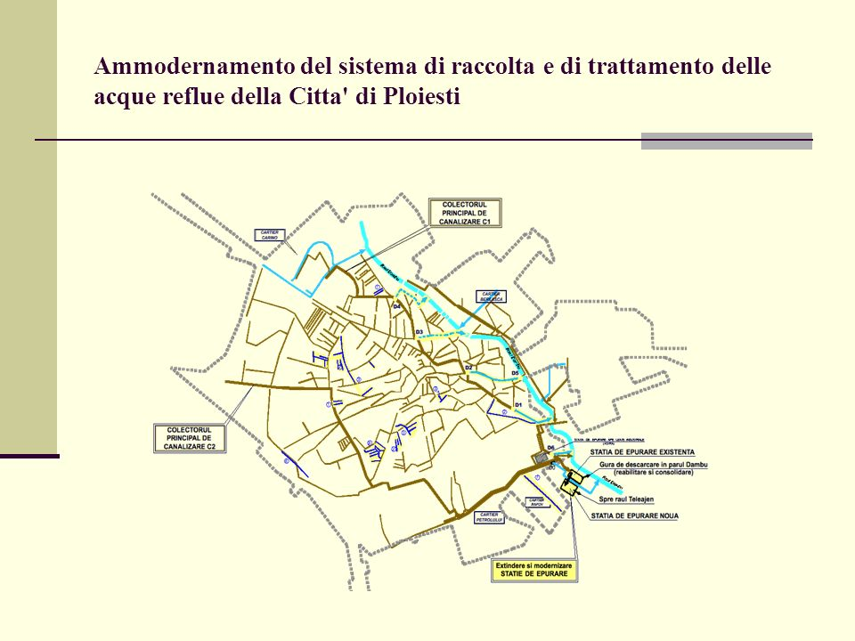 Ammodernamento del sistema di raccolta e di trattamento delle acque reflue della Citta di Ploiesti