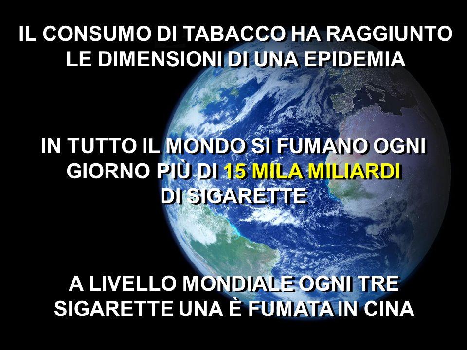 Il 56% dei giovani cambierebbe le proprie abitudini (diminuzione numero sigarette fumate, cessazione vizio del fumo) Comportamento del giovane fumatore (15-24anni) nellipotesi in cui il prezzo minimo delle sigarette aumentasse a 5 Euro OSSFAD – Indagine DOXA-ISS 2006 SMETTEREBBE DI FUMARE FUMEREBBE DI MENO 12,5 43,2