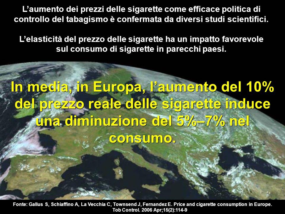 In media, in Europa, laumento del 10% del prezzo reale delle sigarette induce una diminuzione del 5%–7% nel consumo.