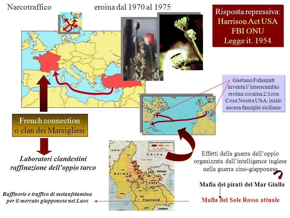 Narcotrafficoeroina dal 1970 al 1975 French connection o clan dei Marsigliesi Laboratori clandestini raffinazione delloppio turco Effetti della guerra