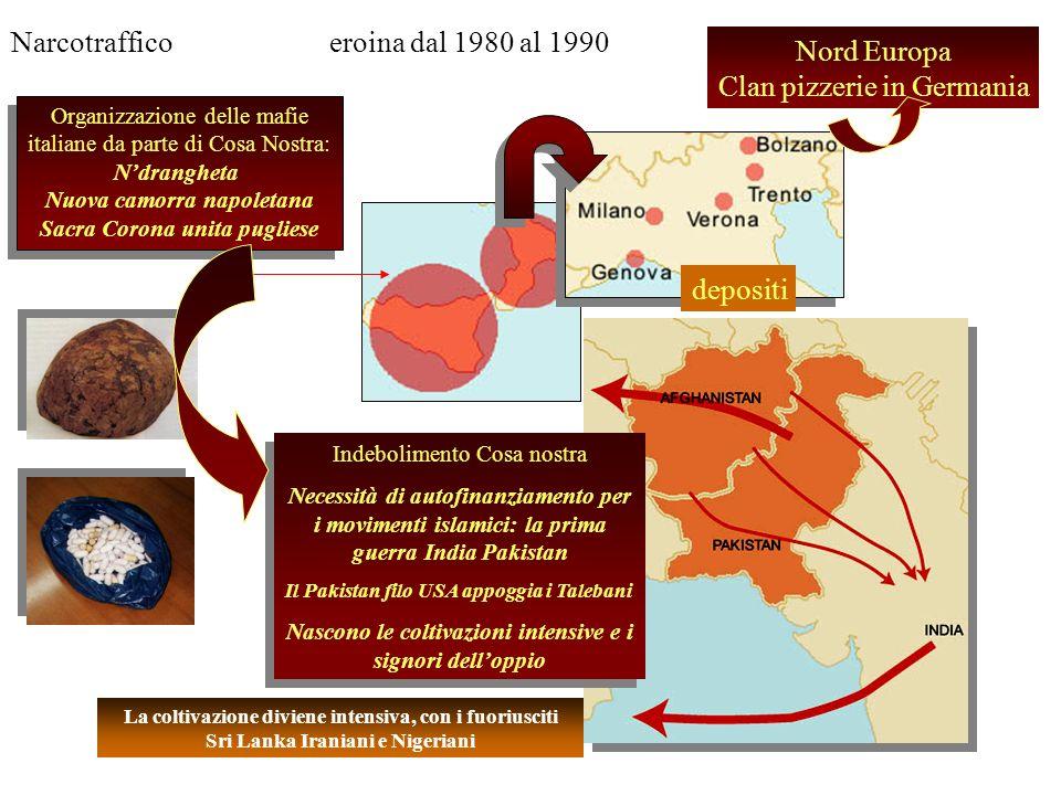 Narcotrafficoeroina dal 1980 al 1990 Organizzazione delle mafie italiane da parte di Cosa Nostra: Ndrangheta Nuova camorra napoletana Sacra Corona uni