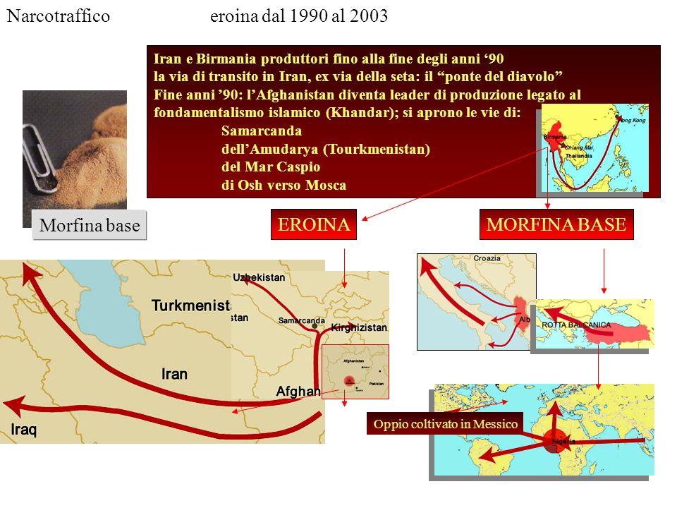 Narcotrafficoeroina dal 1990 al 2003 Iran e Birmania produttori fino alla fine degli anni 90 la via di transito in Iran, ex via della seta: il ponte d
